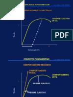 1 conceitos fundamentais proces. mat. cerâmicos