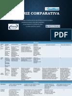 MatrizComparativaEmpresas   11
