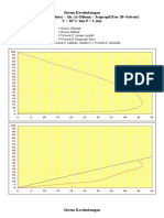 grafik Sistem Keseimbangan