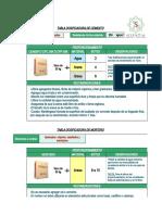 TABLAS - Dosificación de Cemento y Mortero.xlsx