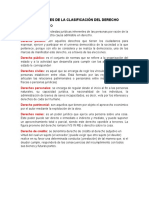 DEFINICIONES DE LA CLASIFICACIÓN DEL DERECHO1