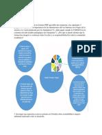 DESARROLLO SOSTENIBLE RESEÑA daniel 2finalbb (1).pdf