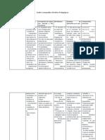 Cuadro comparativo Modelos Pedagógicos 201 (13).docx