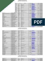 DIRECTORIO AGROINDUSTRIAL DE BOYACA.pdf