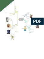 Que_son_los_mapas_mentales_Perez_Godoy (1).pdf