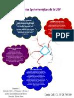 MAPA CONCEPTUAL FUNDAMENTOS EPISTEMOLOGICOS