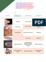 Signos clínicos que sugieren la deficiencia de nutrimentos
