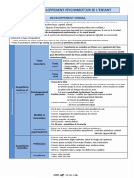 ITEM 53- DEVELOPPEMENT PSYCHOMOTEUR.pdf