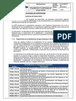 04. Guía Específica_Supervisión de la Distribución y comercialización de...