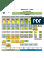 PLAN DE ESTUDIOS PDF BIOLOGIA julio 2016 gg