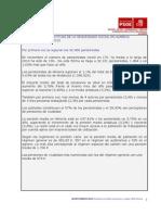 Observatorio Economico Psoe de Almeria Pensiones 1 Diciembre