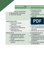 Cuadro perspectivas teóricas.doc