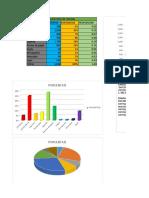 Informe Estadistico 21