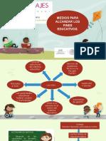 DIAPOSITIVAS APRENDIZAJES CLAVE  MODELO EDUC 261.pptx