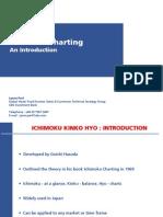 Ichimoku Charting UBS FORMATION