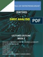 ENT300SWOT ANALYSIS (1)
