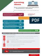 AccessCertificationExam.pdf