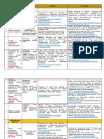 ORGANIZACION DE BIOLOGÍA (1).docx