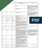 Gap Analysis_17025  2017.pdf