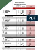 PRESUPUESTO DE INVERSIONES DEL PROYECTO (1)