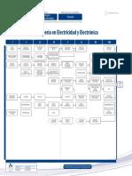 ingenieria en electricidad y electronica.pdf