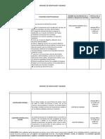 cuadro comparativo de las funciones de los organos de control del estado
