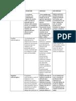 cuadro comparativos ETS Y M.C,T.docx