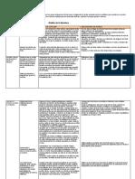 adecuacion de cntenidos p. del lenguaje.docx
