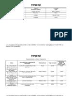 YHOAN MANUEL CASTILLO MEJIA Estructura organizativa