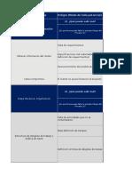 3 Analisis y Evaluación de riesgos.xlsx