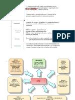 MAPAS CONCEPTUALES DE LA CONSTITUCION POLITICA DEL PERU.docx