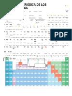 tabla_periodica-color-1.pdf.docx