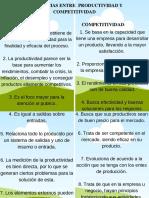 DIFERENCIAS ENTRE PRODUCTIVIDAD Y COMPETITIVIDAD.pdf