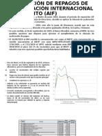 ACELERACIÓN DE REPAGOS DE LA ASOCIACIÓN INTERNACIONAL DE