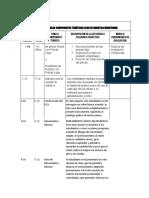 Tematicas lego Ev3 Faver.docx