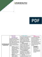 Modelos de investigación psicopatología.docx