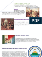 La historia de Guatemala infografia
