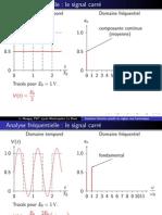 Exemples Serie de Fourier
