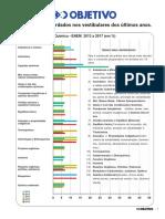 temas_abordados_vestibulares.pdf
