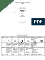 CUADRO_COMPARATIVO_PRINCIPALES_RELIGIONE.pdf