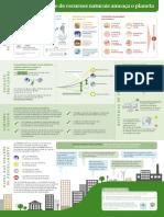 infographic Decoupling Portuguese