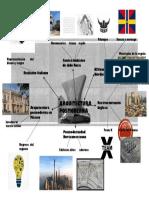 mapas mental arquitectura 1