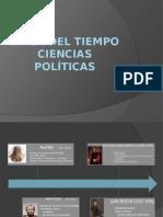 Línea del tiempo ciencias políticas