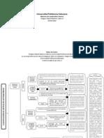 Deber1WagnerRamirez.pdf