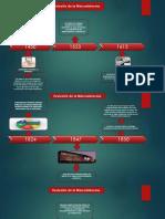 linea de tiempo de merca.pdf