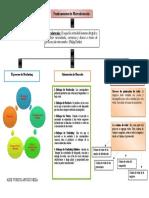230527939-Mapa-Conceptual-Mercadotecnia.docx