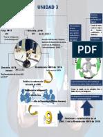 Infografía Seguridad de la Información PT Daniel Rodriguez
