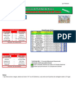 Resultados da 8ª Jornada do Campeonato Distrital da AF Évora em Futsal