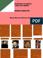 LINEA DE TIEMPO 1 SEMESTRE