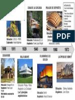 Lámia de Arq. y Diseño en el Perú N°01.pdf